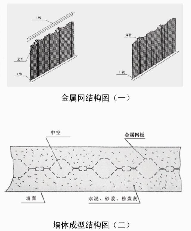 WKS金属网多功能墙体建材产品