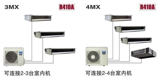 大金中央空调建材产品